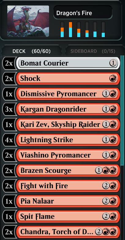 Two Decks from My MTG Arena Account   Deathmarked: MTG and