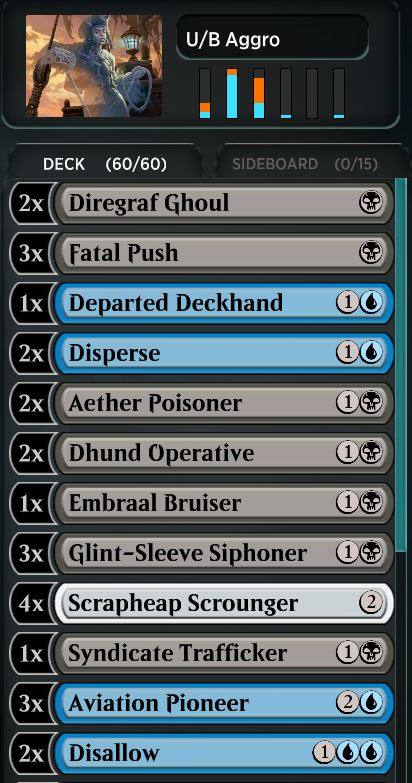 Two Decks from My MTG Arena Account | Deathmarked: MTG and Other